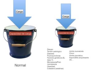 cubos de agua bien (3)