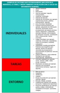 TABLA 1 (2)